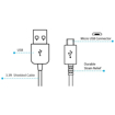 Picture of Naztech , Charge and Sync Micro USB Cable - Black