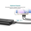 Picture of Anker Power Bank Core+ 20,100 mAh with Quick Charge  - Black